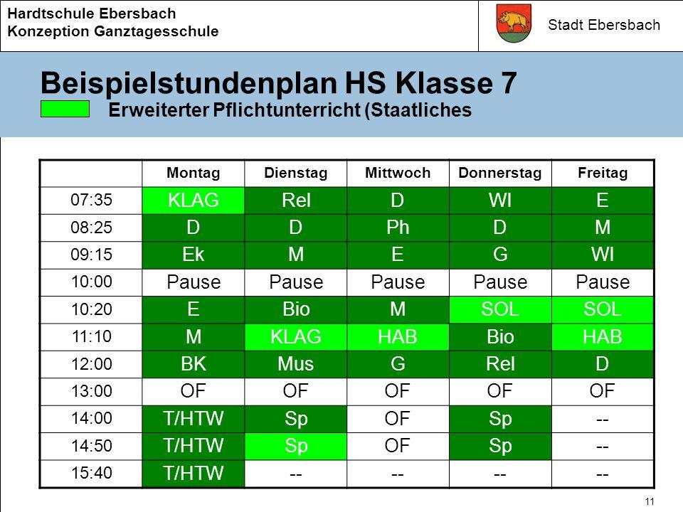 Stadt Ebersbach Hardtschule Ebersbach Konzeption Ganztagesschule 10 Beispielstundenplan GS Klasse 3 Erweiterter Pflichtunterricht MontagDienstagMittwochDonnerstagFreitag 07:35 KLAGDRelKLAGE 08:25 DMMDM 09:15 MMHuSDD 10:00 Pause 10:20 HuS DSOLMu 11:10 RelHAB E 12:00 BK EssenOF TW EssenOFEssenOF 13:00 OF 14:00 OFSpOFSp-- 14:50 OFSpOFSp-- 15:40 --