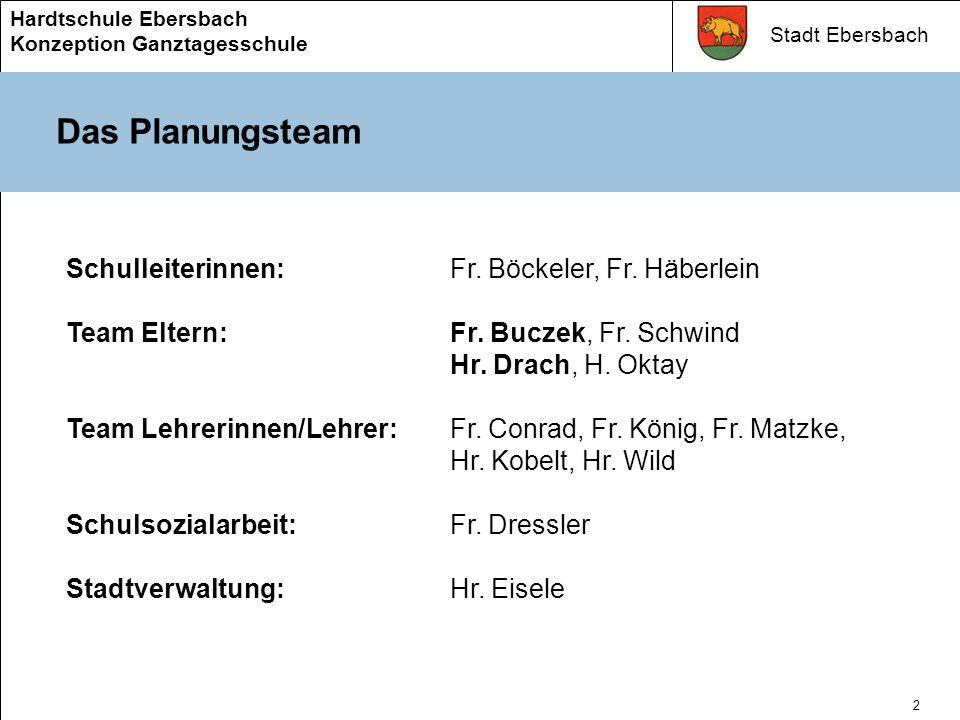 Die Hardtschule als Ganztagesschule Stadt Ebersbach Information Elternabend Grundschule 21.04.2004