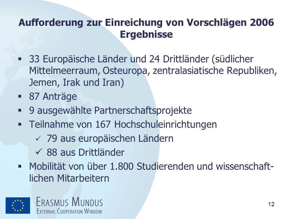 12 Aufforderung zur Einreichung von Vorschlägen 2006 Ergebnisse  33 Europäische Länder und 24 Drittländer (südlicher Mittelmeerraum, Osteuropa, zentr