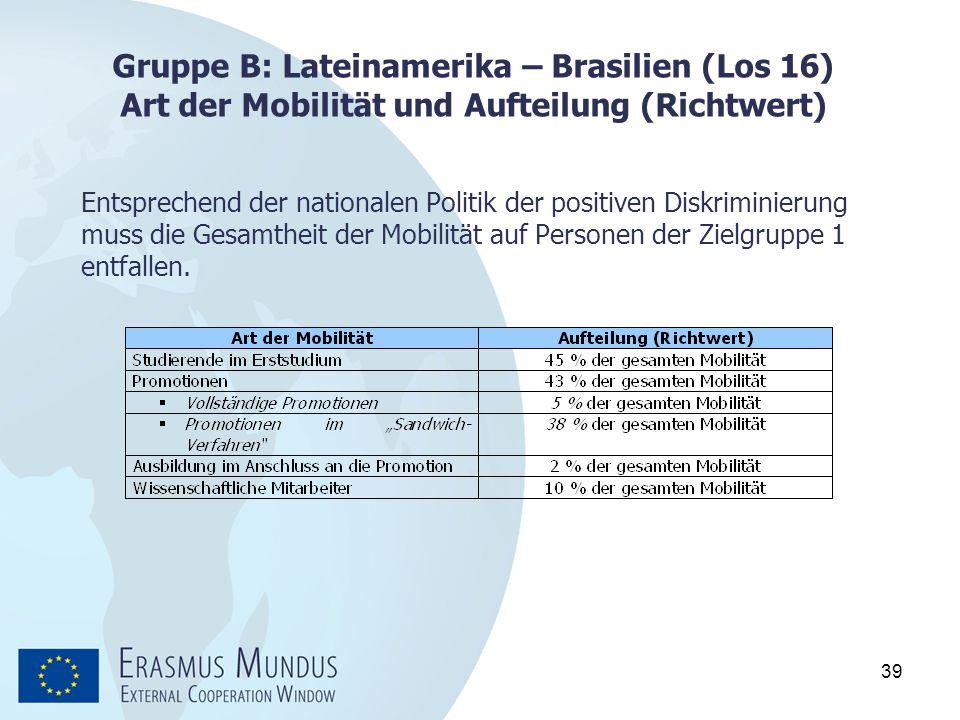 39 Gruppe B: Lateinamerika – Brasilien (Los 16) Art der Mobilität und Aufteilung (Richtwert) Entsprechend der nationalen Politik der positiven Diskrim