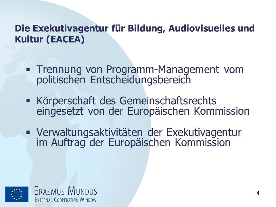 4  Trennung von Programm-Management vom politischen Entscheidungsbereich  Körperschaft des Gemeinschaftsrechts eingesetzt von der Europäischen Kommi