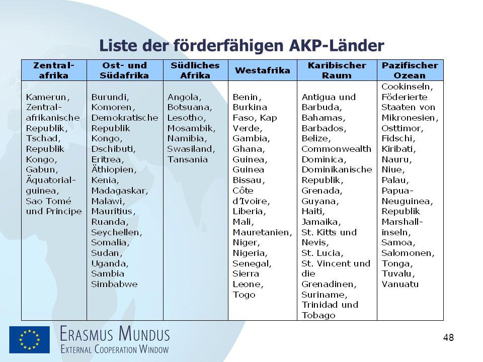48 Liste der förderfähigen AKP-Länder