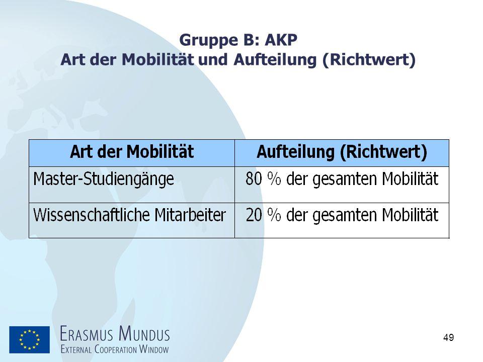 49 Gruppe B: AKP Art der Mobilität und Aufteilung (Richtwert)