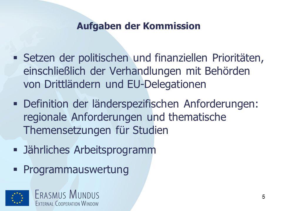 5 Aufgaben der Kommission  Setzen der politischen und finanziellen Prioritäten, einschließlich der Verhandlungen mit Behörden von Drittländern und EU