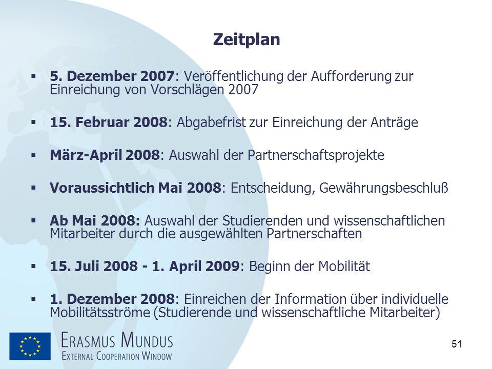 51 Zeitplan  5. Dezember 2007: Veröffentlichung der Aufforderung zur Einreichung von Vorschlägen 2007  15. Februar 2008: Abgabefrist zur Einreichung