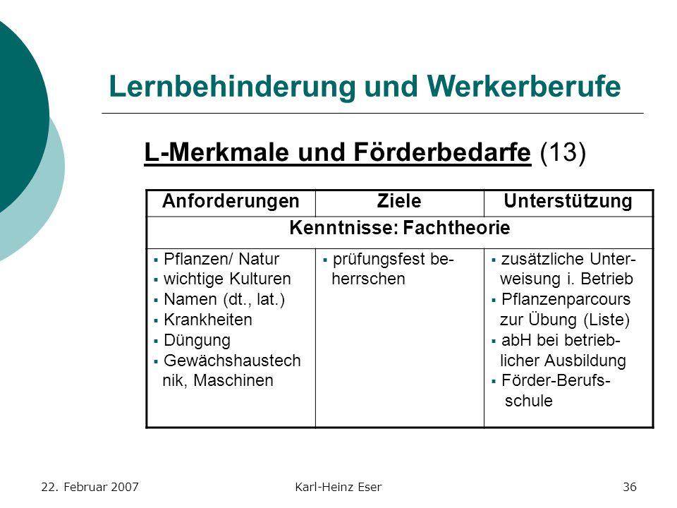 22. Februar 2007Karl-Heinz Eser36 Lernbehinderung und Werkerberufe L-Merkmale und Förderbedarfe (13) AnforderungenZieleUnterstützung Kenntnisse: Facht