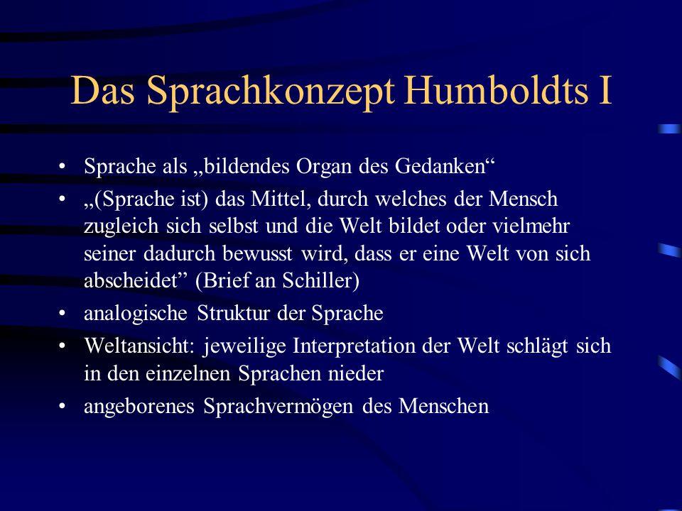"""Das Sprachkonzept Humboldts I Sprache als """"bildendes Organ des Gedanken"""" """"(Sprache ist) das Mittel, durch welches der Mensch zugleich sich selbst und"""