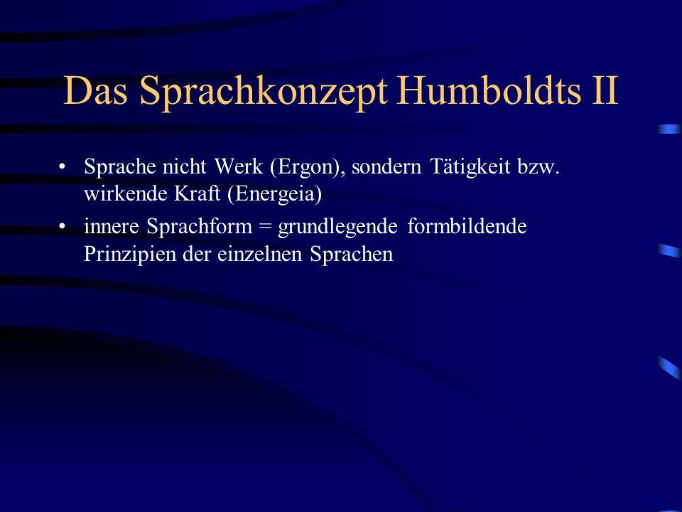 Das Sprachkonzept Humboldts II Sprache nicht Werk (Ergon), sondern Tätigkeit bzw. wirkende Kraft (Energeia) innere Sprachform = grundlegende formbilde