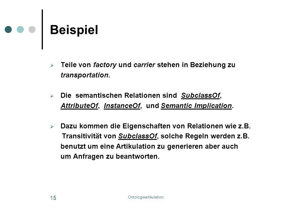 Ontologieartikulation 15 Beispiel  Teile von factory und carrier stehen in Beziehung zu transportation.  Die semantischen Relationen sind SubclassOf