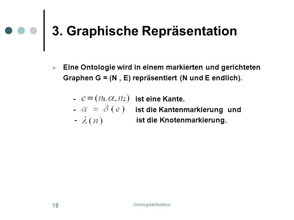 Ontologieartikulation 16 3. Graphische Repräsentation  Eine Ontologie wird in einem markierten und gerichteten Graphen G = (N, E) repräsentiert (N un