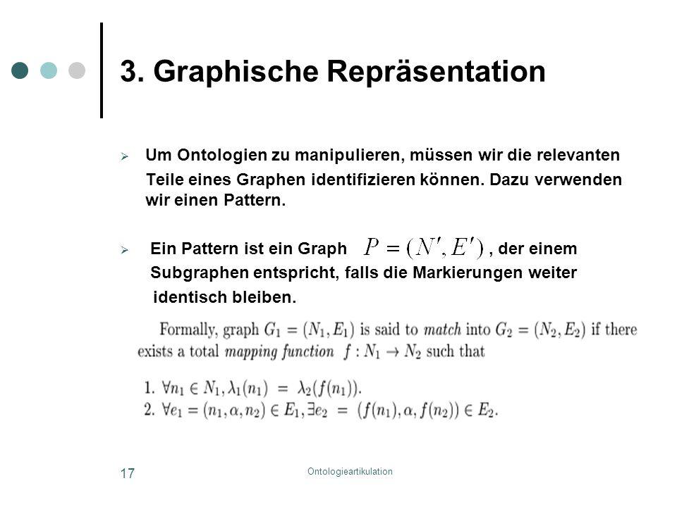 Ontologieartikulation 17 3. Graphische Repräsentation  Um Ontologien zu manipulieren, müssen wir die relevanten Teile eines Graphen identifizieren kö