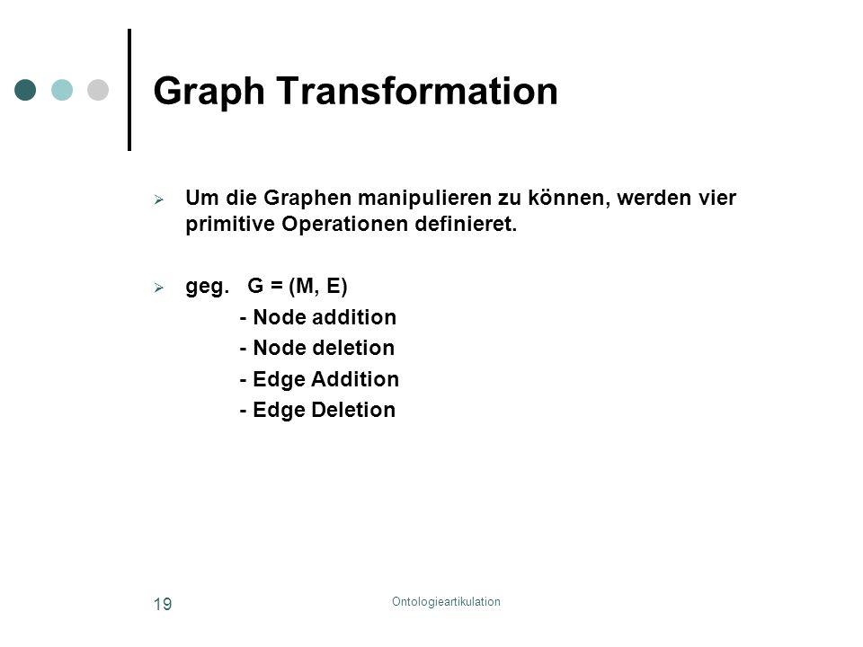 Ontologieartikulation 19 Graph Transformation  Um die Graphen manipulieren zu können, werden vier primitive Operationen definieret.  geg. G = (M, E)
