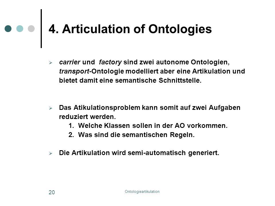 Ontologieartikulation 20 4. Articulation of Ontologies  carrier und factory sind zwei autonome Ontologien, transport-Ontologie modelliert aber eine A