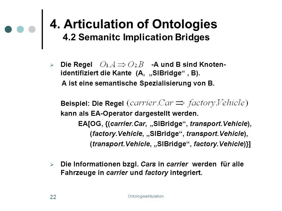 Ontologieartikulation 22 4. Articulation of Ontologies 4.2 Semanitc Implication Bridges  Die Regel -A und B sind Knoten- identifiziert die Kante (A,