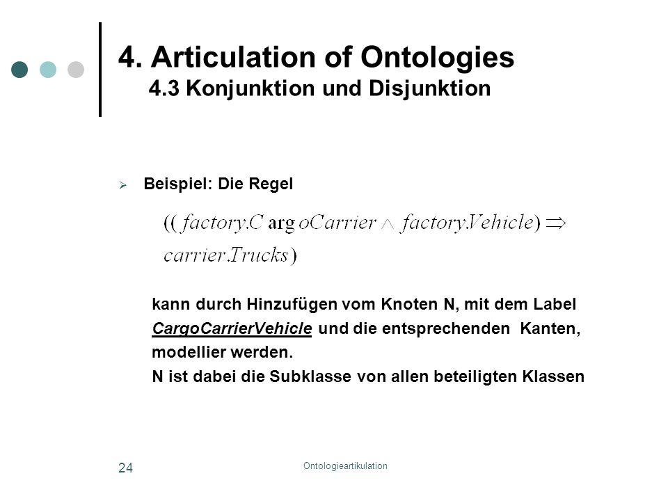 Ontologieartikulation 24 4. Articulation of Ontologies 4.3 Konjunktion und Disjunktion  Beispiel: Die Regel kann durch Hinzufügen vom Knoten N, mit d