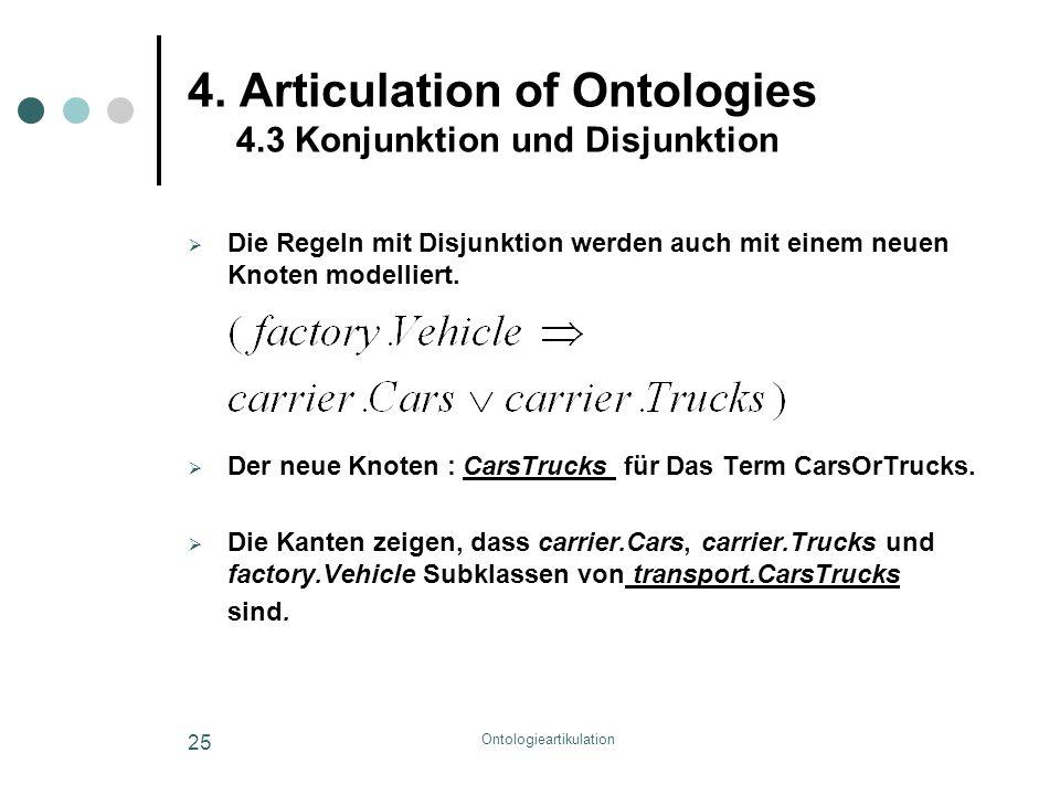 Ontologieartikulation 25 4. Articulation of Ontologies 4.3 Konjunktion und Disjunktion  Die Regeln mit Disjunktion werden auch mit einem neuen Knoten