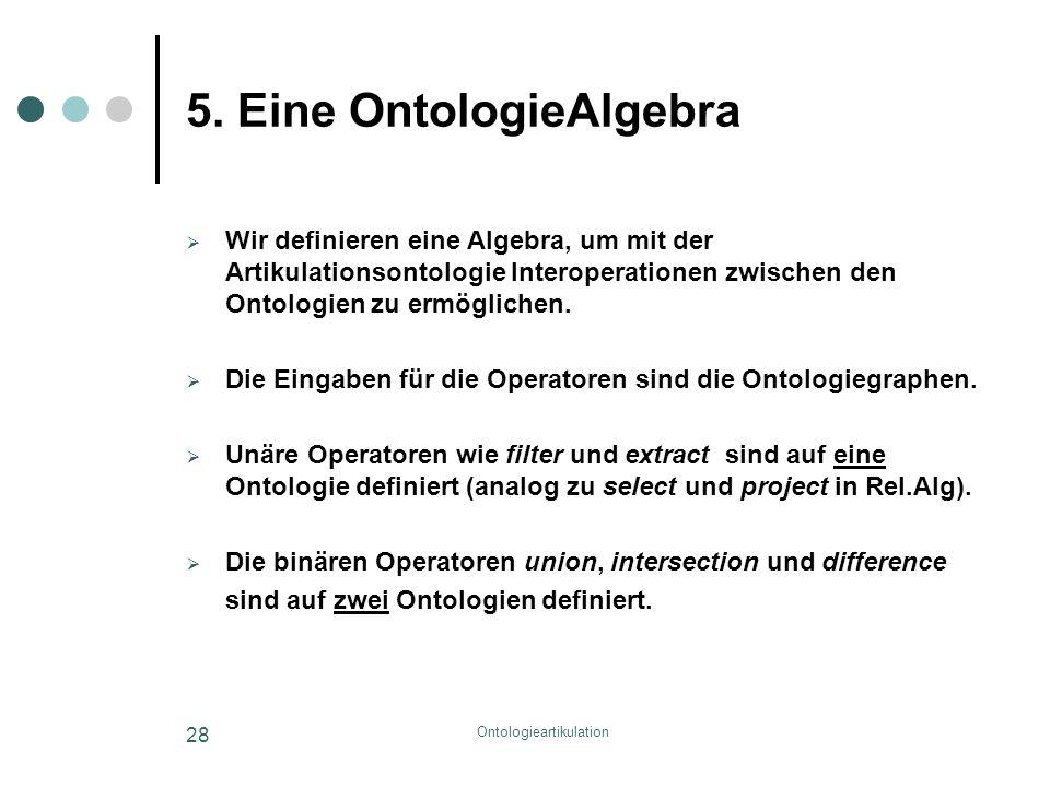 Ontologieartikulation 28 5. Eine OntologieAlgebra  Wir definieren eine Algebra, um mit der Artikulationsontologie Interoperationen zwischen den Ontol