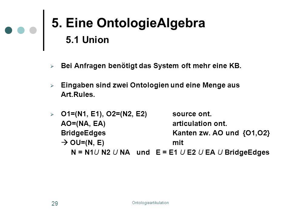 Ontologieartikulation 29 5. Eine OntologieAlgebra 5.1 Union  Bei Anfragen benötigt das System oft mehr eine KB.  Eingaben sind zwei Ontologien und e