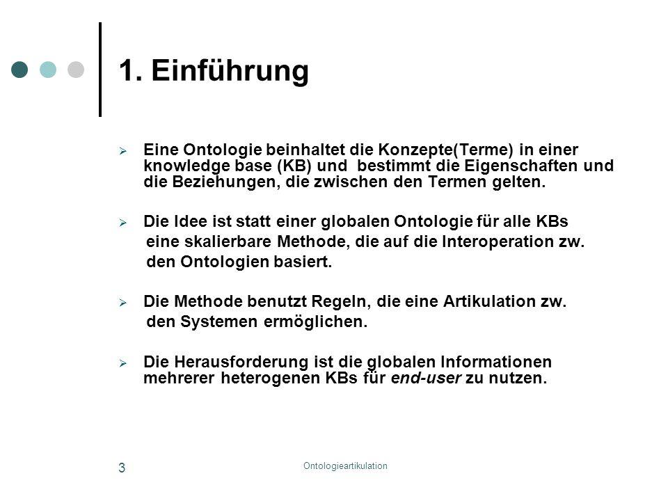 Ontologieartikulation 3 1. Einführung  Eine Ontologie beinhaltet die Konzepte(Terme) in einer knowledge base (KB) und bestimmt die Eigenschaften und