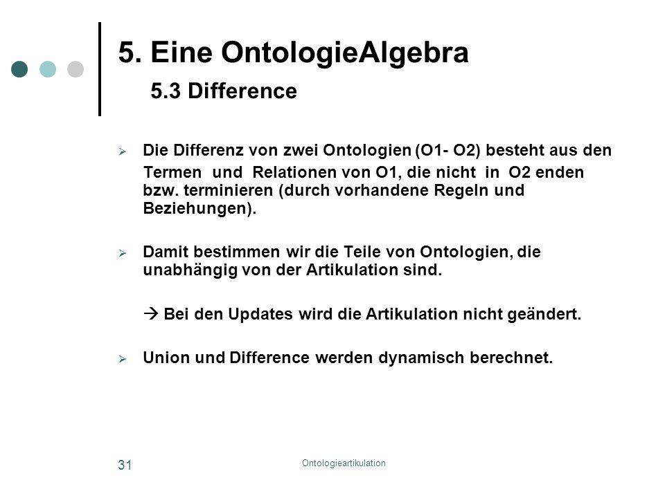 Ontologieartikulation 31 5. Eine OntologieAlgebra 5.3 Difference  Die Differenz von zwei Ontologien (O1- O2) besteht aus den Termen und Relationen vo