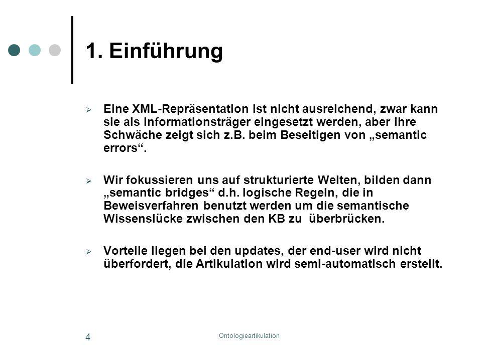 Ontologieartikulation 4 1. Einführung  Eine XML-Repräsentation ist nicht ausreichend, zwar kann sie als Informationsträger eingesetzt werden, aber ih