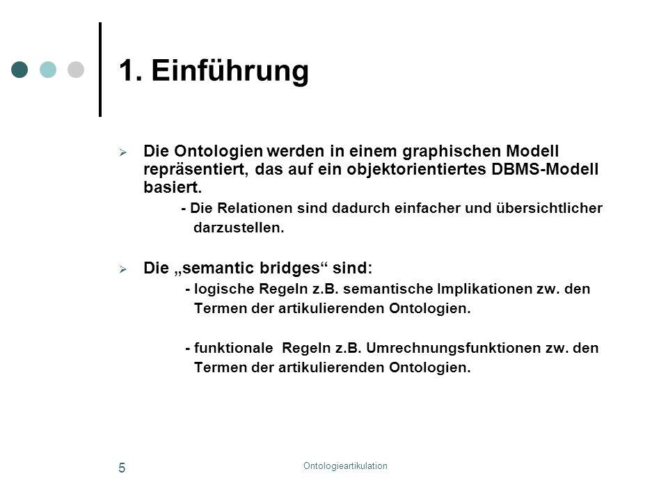 Ontologieartikulation 5 1. Einführung  Die Ontologien werden in einem graphischen Modell repräsentiert, das auf ein objektorientiertes DBMS-Modell ba