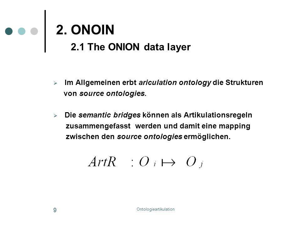 Ontologieartikulation 9 2. ONOIN 2.1 The ONION data layer  Im Allgemeinen erbt ariculation ontology die Strukturen von source ontologies.  Die seman