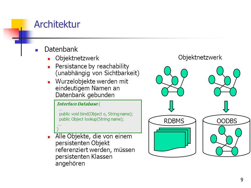 20 Architektur Objektidentität Jedes Objekt in der DB hat eine eindeutige ObjectID zugeordnet ObjectID: ( : - #, KomponenteBeschreibung Datenbankidentifikation innerhalb der Anwendung (ändert sich je nachdem in welcher Reihenfolge versch.