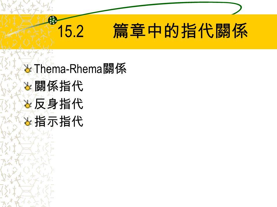 15.2 篇章中的指代關係 Thema-Rhema 關係 關係指代 反身指代 指示指代
