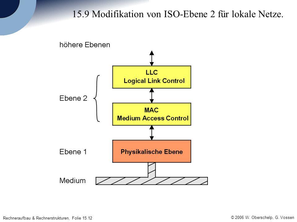 Rechneraufbau & Rechnerstrukturen, Folie 15.12 © 2006 W. Oberschelp, G. Vossen 15.9 Modifikation von ISO-Ebene 2 für lokale Netze.