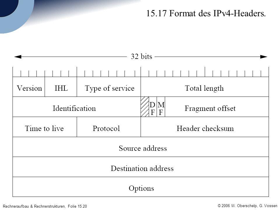 Rechneraufbau & Rechnerstrukturen, Folie 15.20 © 2006 W. Oberschelp, G. Vossen 15.17 Format des IPv4-Headers.