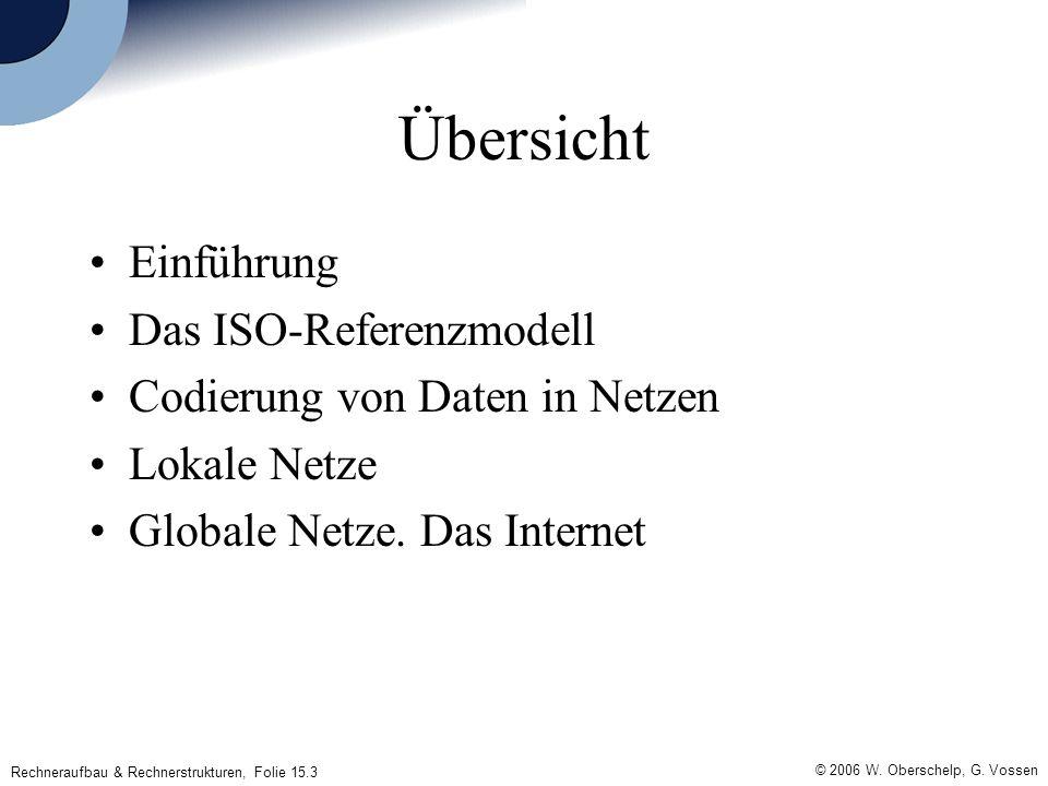 Rechneraufbau & Rechnerstrukturen, Folie 15.3 © 2006 W. Oberschelp, G. Vossen Übersicht Einführung Das ISO-Referenzmodell Codierung von Daten in Netze