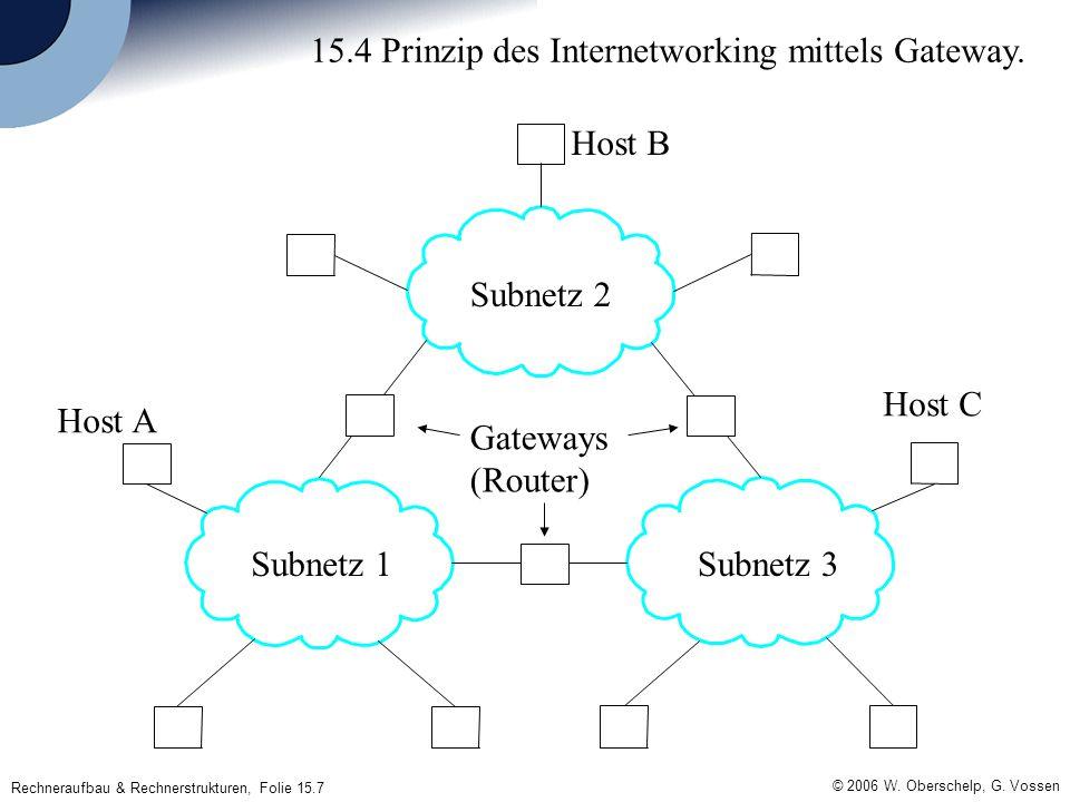 Rechneraufbau & Rechnerstrukturen, Folie 15.7 © 2006 W.