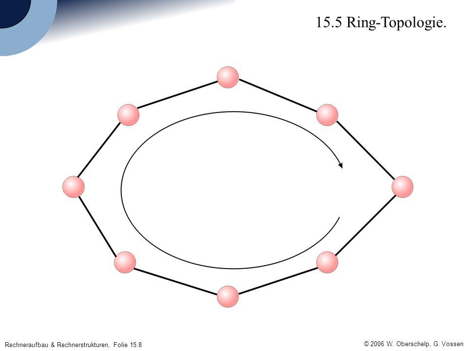 Rechneraufbau & Rechnerstrukturen, Folie 15.8 © 2006 W. Oberschelp, G. Vossen 15.5 Ring-Topologie.