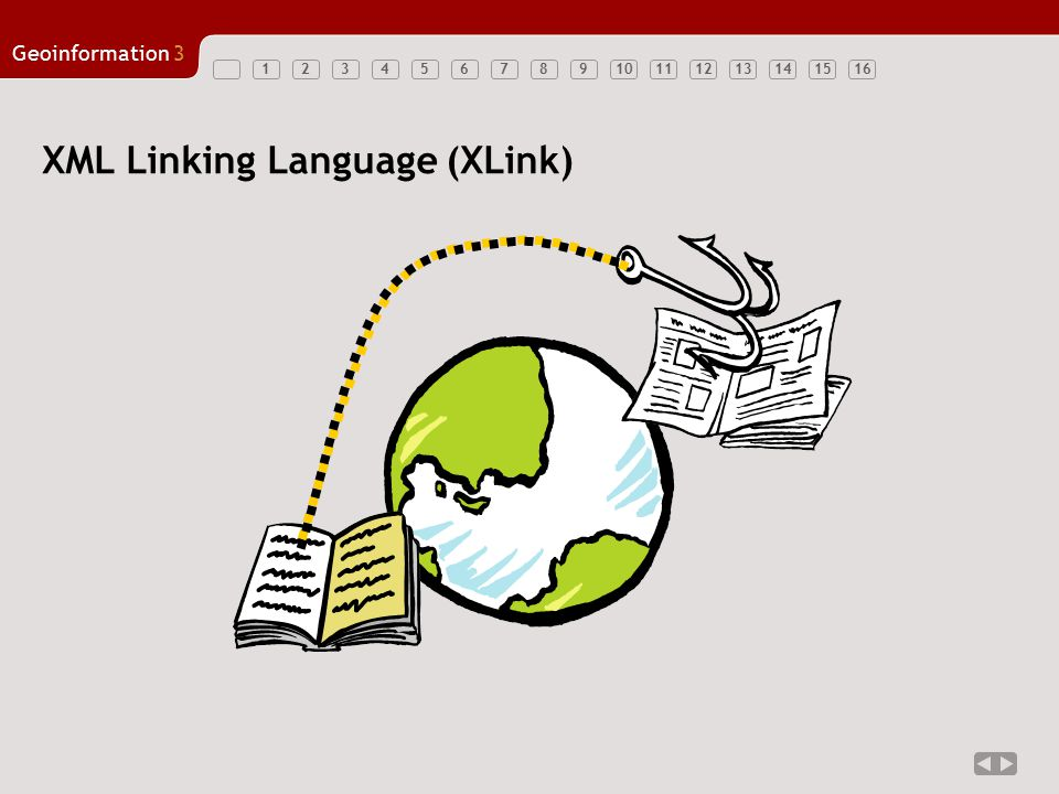 Geoinformation3 XML Linking Language (XLink)