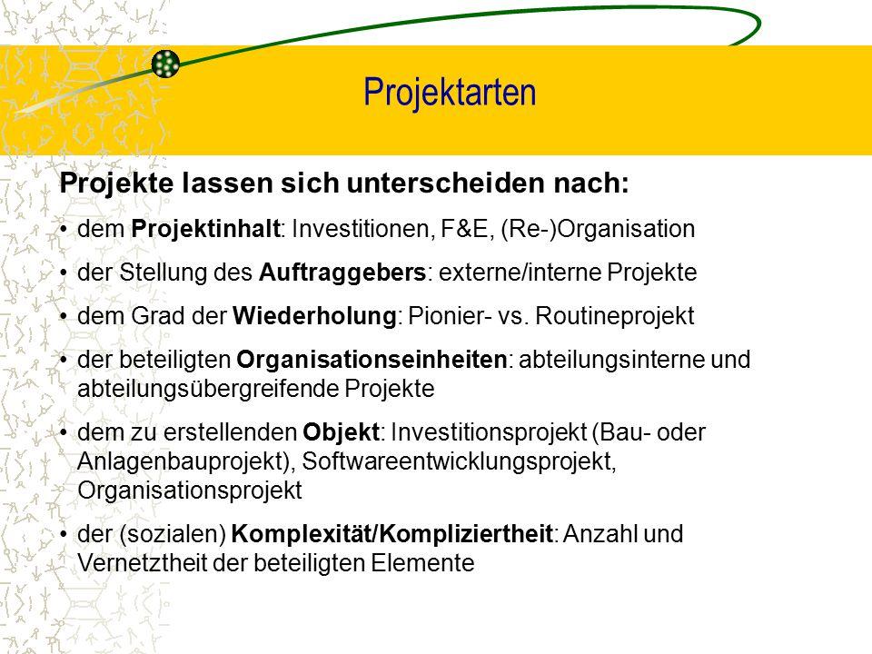 Projektarten Projekte lassen sich unterscheiden nach: dem Projektinhalt: Investitionen, F&E, (Re-)Organisation der Stellung des Auftraggebers: externe