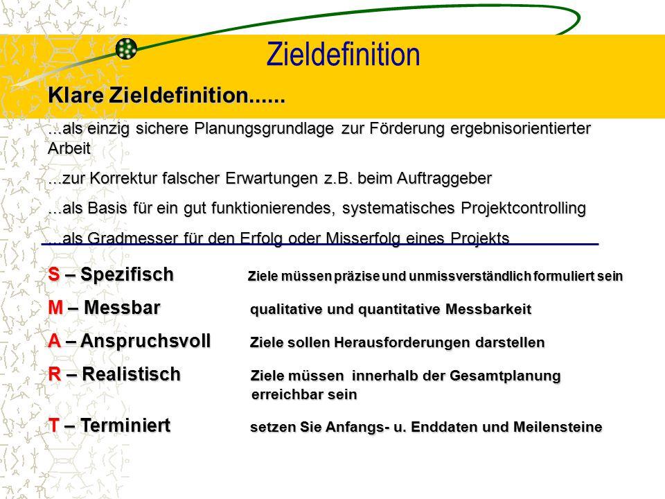 Zieldefinition Klare Zieldefinition.........als einzig sichere Planungsgrundlage zur Förderung ergebnisorientierter Arbeit...zur Korrektur falscher Er