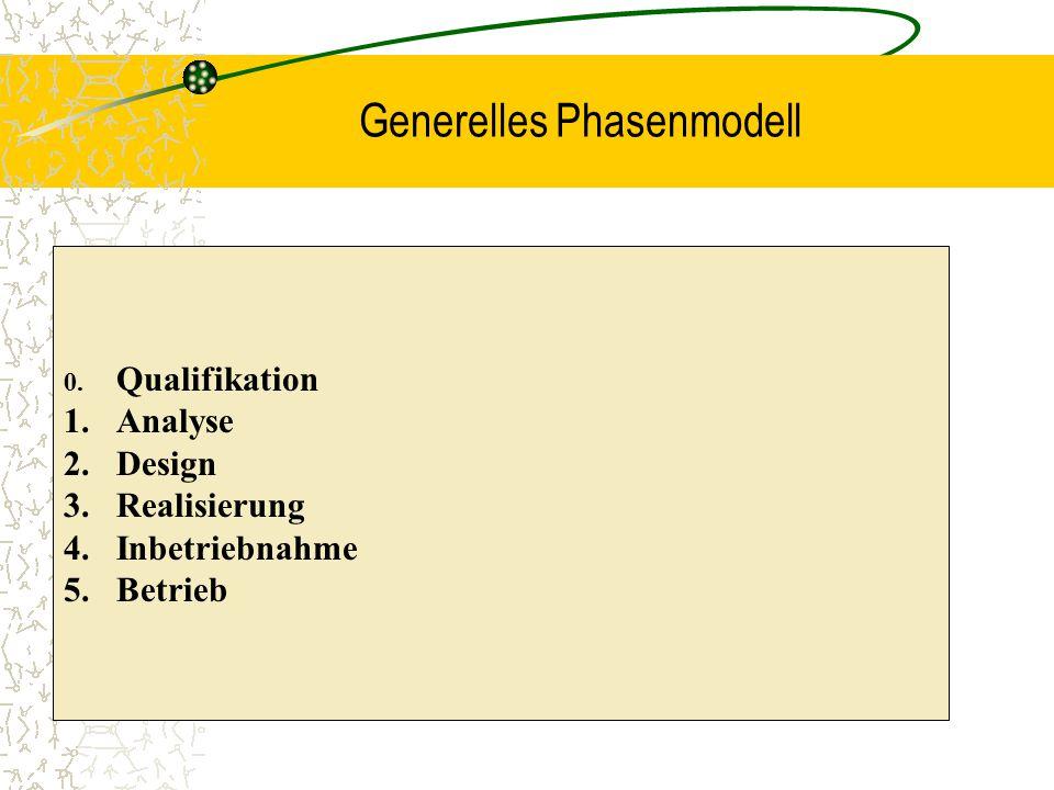 Generelles Phasenmodell 0. Qualifikation 1.Analyse 2.Design 3.Realisierung 4.Inbetriebnahme 5.Betrieb