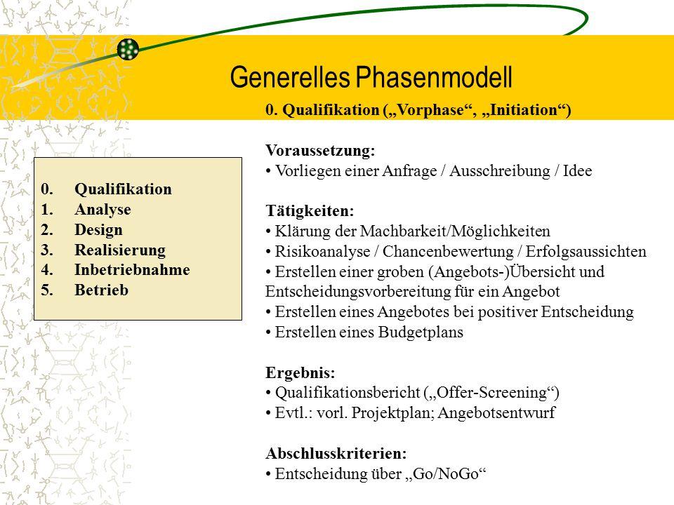 """Generelles Phasenmodell 0. Qualifikation 1.Analyse 2.Design 3.Realisierung 4.Inbetriebnahme 5.Betrieb 0. Qualifikation (""""Vorphase"""", """"Initiation"""") Vora"""