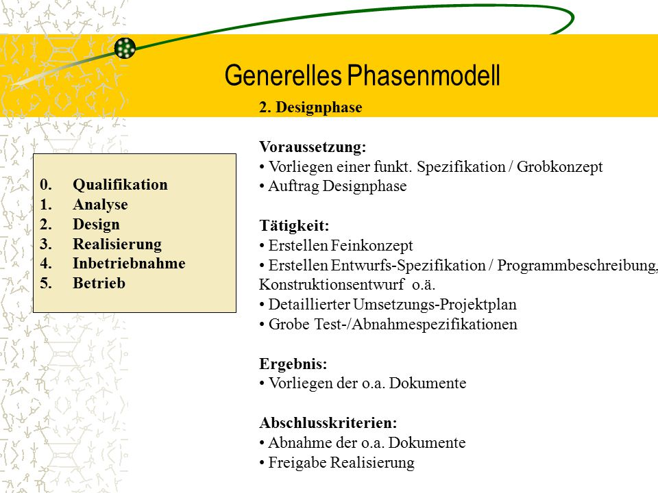 Generelles Phasenmodell 0. Qualifikation 1.Analyse 2.Design 3.Realisierung 4.Inbetriebnahme 5.Betrieb 2. Designphase Voraussetzung: Vorliegen einer fu