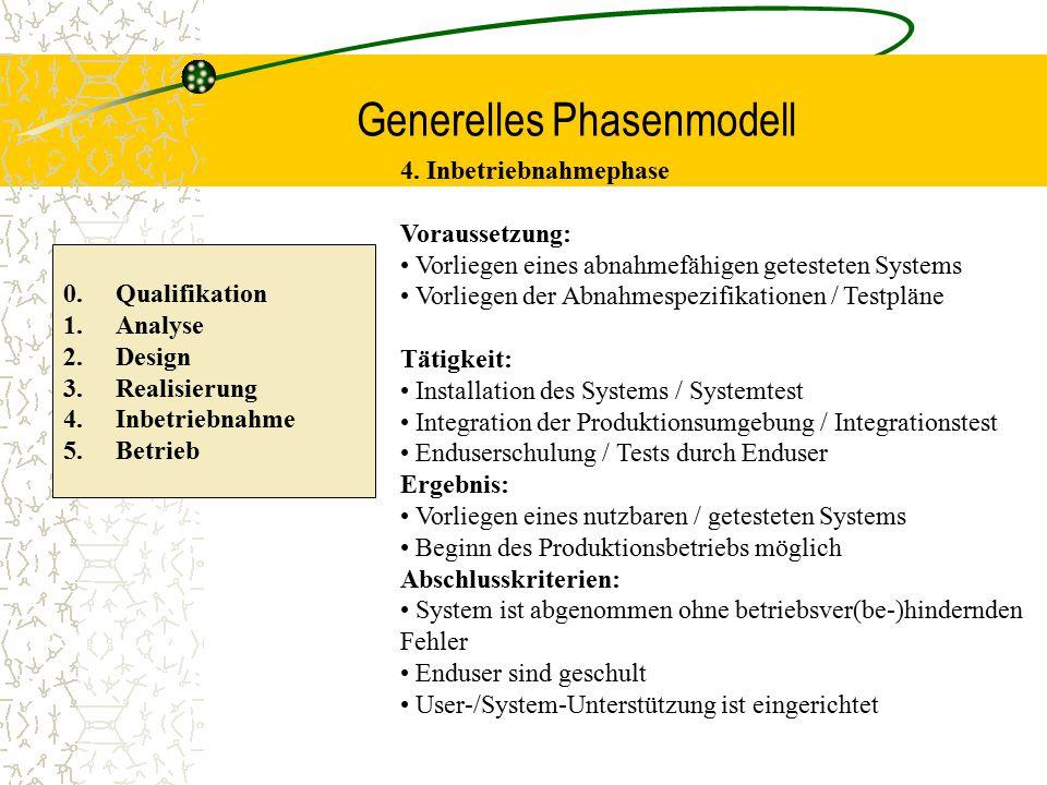 Generelles Phasenmodell 0. Qualifikation 1.Analyse 2.Design 3.Realisierung 4.Inbetriebnahme 5.Betrieb 4. Inbetriebnahmephase Voraussetzung: Vorliegen