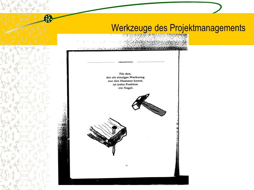 Werkzeuge des Projektmanagements