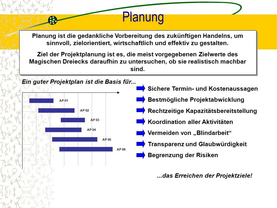 Planung Planung ist die gedankliche Vorbereitung des zukünftigen Handelns, um sinnvoll, zielorientiert, wirtschaftlich und effektiv zu gestalten. Ziel
