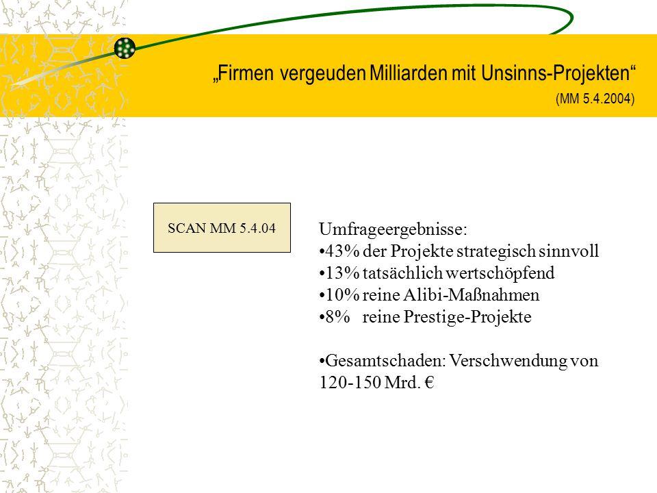 """""""Firmen vergeuden Milliarden mit Unsinns-Projekten"""" (MM 5.4.2004) SCAN MM 5.4.04 Umfrageergebnisse: 43% der Projekte strategisch sinnvoll 13% tatsächl"""
