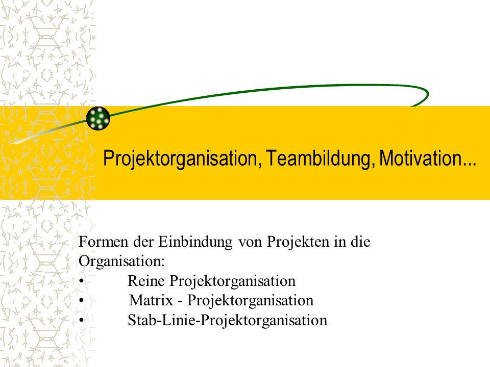 Projektorganisation, Teambildung, Motivation... Formen der Einbindung von Projekten in die Organisation: Reine Projektorganisation Matrix - Projektorg