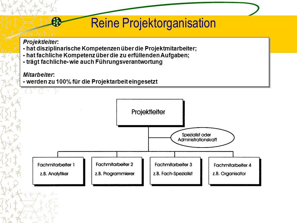 Reine Projektorganisation Projektleiter: - hat disziplinarische Kompetenzen über die Projektmitarbeiter; - hat fachliche Kompetenz über die zu erfülle