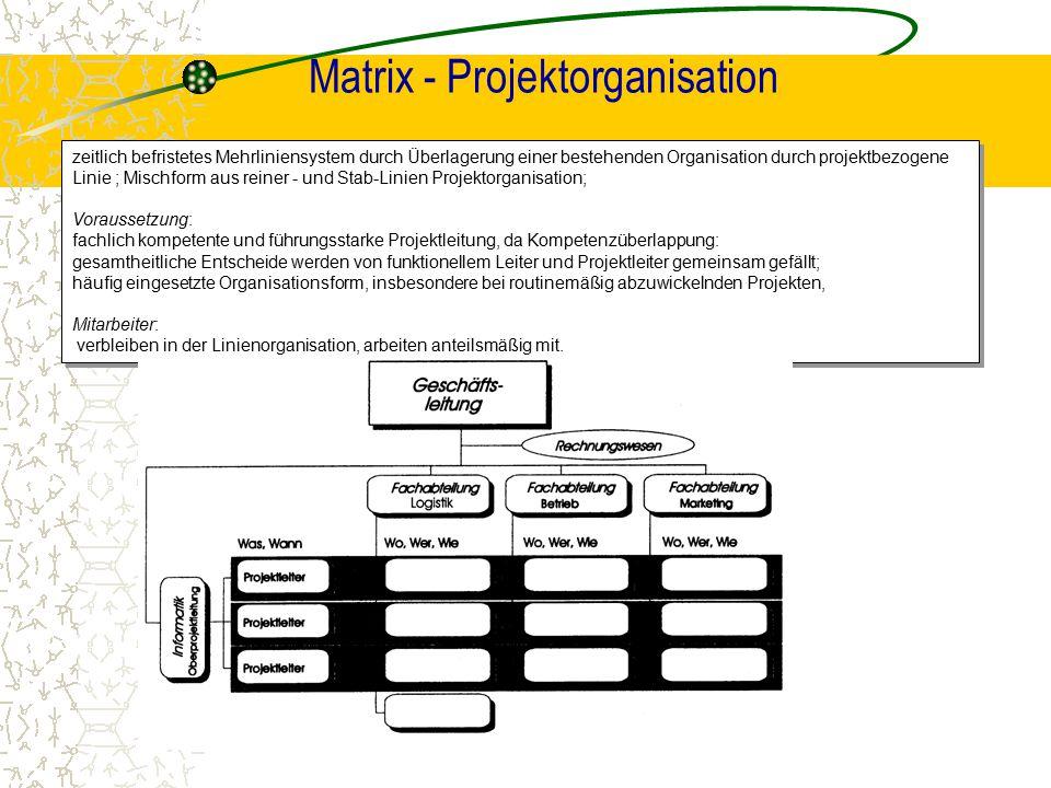 Matrix - Projektorganisation zeitlich befristetes Mehrliniensystem durch Überlagerung einer bestehenden Organisation durch projektbezogene Linie ; Mis