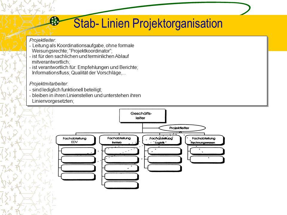 """Stab- Linien Projektorganisation Projektleiter: - Leitung als Koordinationsaufgabe, ohne formale Weisungsrechte; """"Projektkoordinator""""; - ist für den s"""