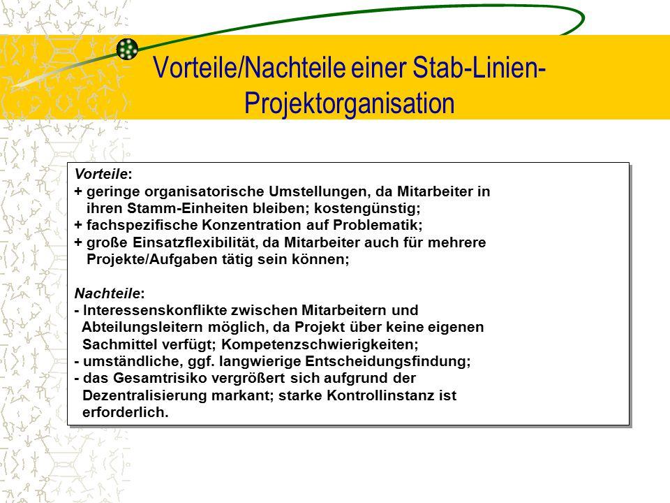 Vorteile/Nachteile einer Stab-Linien- Projektorganisation Vorteile: + geringe organisatorische Umstellungen, da Mitarbeiter in ihren Stamm-Einheiten b
