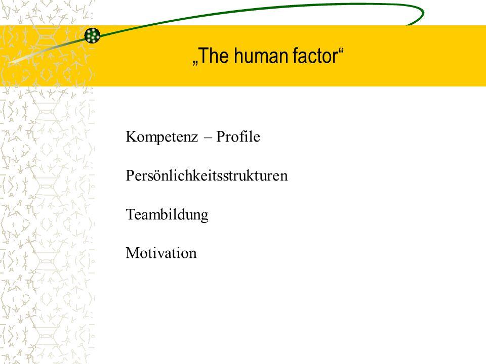 """The human factor"" Kompetenz – Profile Persönlichkeitsstrukturen Teambildung Motivation"